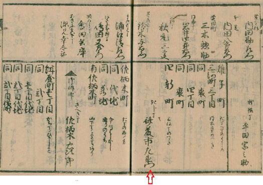 斎藤月岑の日記