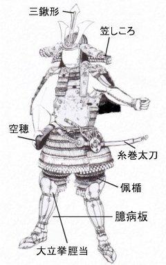 柏書房 「日本の甲冑武具事典 ...