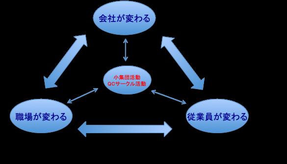 研修会テキスト紹介